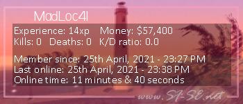 Player statistics userbar for MadLoc41
