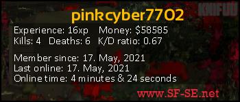 Player statistics userbar for pinkcyber7702
