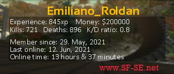 Player statistics userbar for Emiliano_Roldan