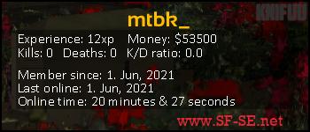 Player statistics userbar for mtbk_