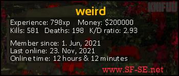 Player statistics userbar for weird