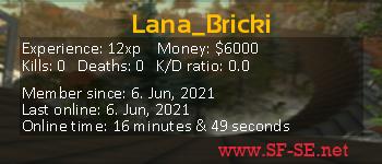 Player statistics userbar for Lana_Bricki