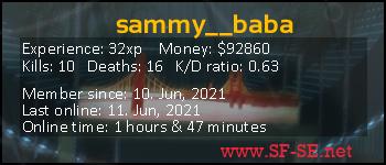 Player statistics userbar for sammy__baba