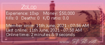 Player statistics userbar for ZoLop