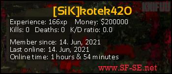 Player statistics userbar for [SiK]kotek420