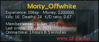Player statistics userbar for Morty_Offwhite