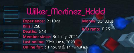 Player statistics userbar for Wilker_Martinez_Xddd