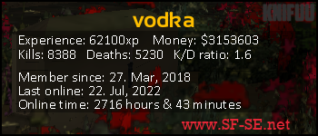 Player statistics userbar for vodka