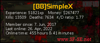 Player statistics userbar for [BB]SimpleX