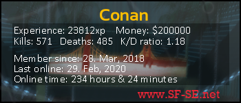 Player statistics userbar for Conan