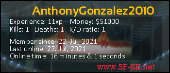 Player statistics userbar for AnthonyGonzalez2010