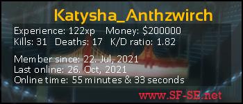 Player statistics userbar for Katysha_Anthzwirch