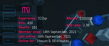 Player statistics userbar for (TS)