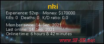 Player statistics userbar for nki
