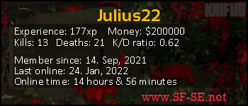 Player statistics userbar for Julius22