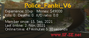 Player statistics userbar for Police_Fanki_V6