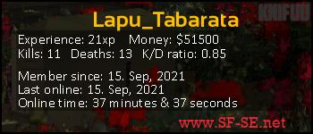 Player statistics userbar for Lapu_Tabarata