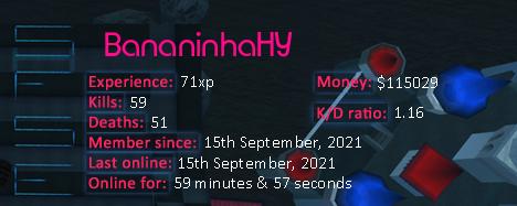 Player statistics userbar for BananinhaHY