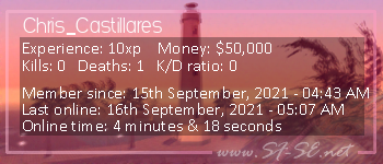 Player statistics userbar for Chris_Castillares