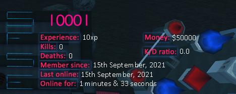 Player statistics userbar for 10001