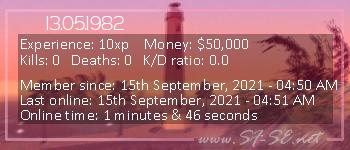 Player statistics userbar for 13.05.1982