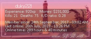 Player statistics userbar for dusko