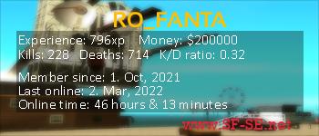 Player statistics userbar for RO_FANTA