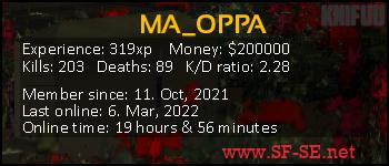 Player statistics userbar for MA_OPPA