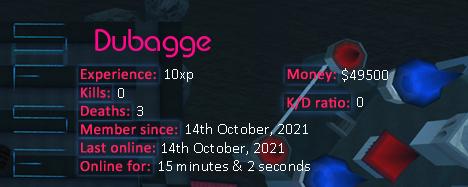 Player statistics userbar for Dubagge