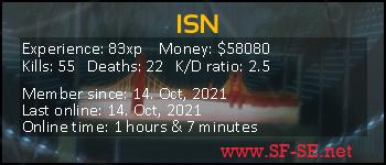 Player statistics userbar for ISN