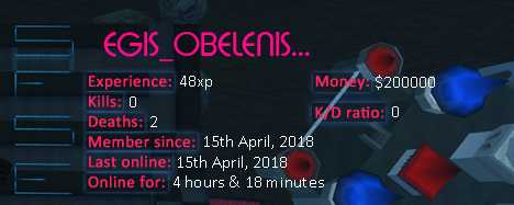 Player statistics userbar for EGIS_OBELENIS...