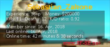 Player statistics userbar for Sebastian_Zakone