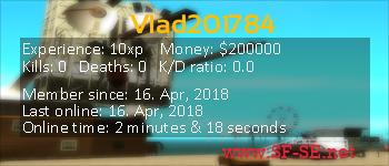 Player statistics userbar for Vlad201784