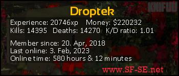 Player statistics userbar for Droptek