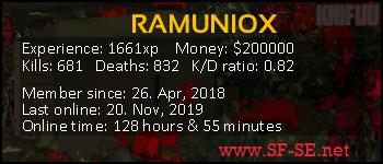 Player statistics userbar for RAMUNIOX