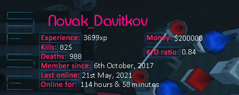 Player statistics userbar for Novak_Davitkov