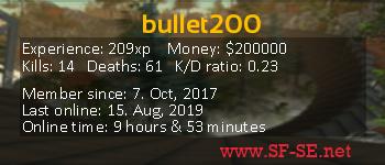 Player statistics userbar for bullet200