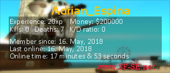Player statistics userbar for Adrian_Espina