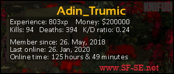 Player statistics userbar for Adin_Trumic