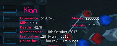 Player statistics userbar for Kian