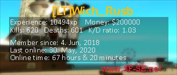 Player statistics userbar for [BOM]Wich_Rusb