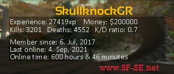 Player statistics userbar for SkullknockGR