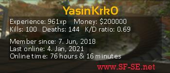 Player statistics userbar for YasinKrk0