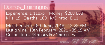 Player statistics userbar for Domas_Laimingas