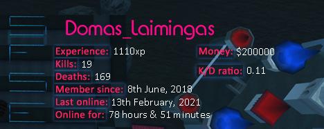 Player statistics userbar for Domas_Laimingas