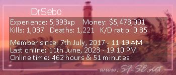 Player statistics userbar for Sebo