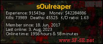 Player statistics userbar for s0ulreaper