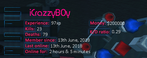 Player statistics userbar for iCrazzyB0y