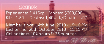 Player statistics userbar for Seanolk