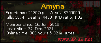 Player statistics userbar for Amyna
